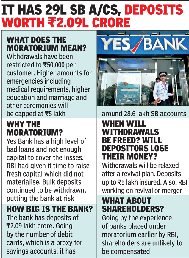 Yes Bank gfx 1