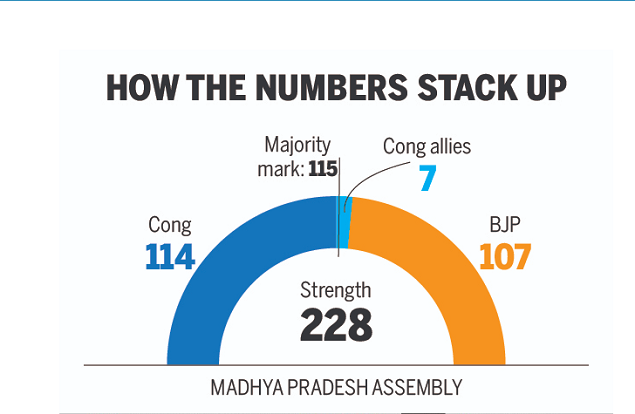 MP new data