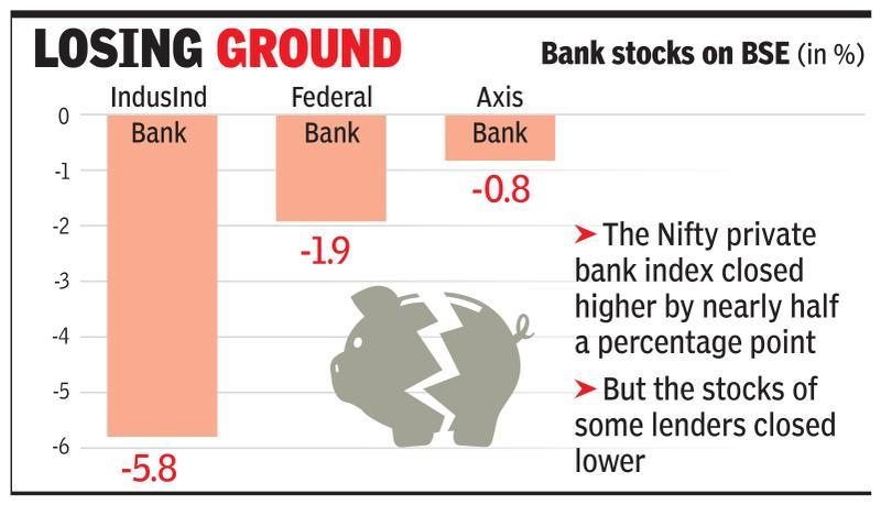 Fallout of Yes Bank crisis: Fear factor hits pvt lenders