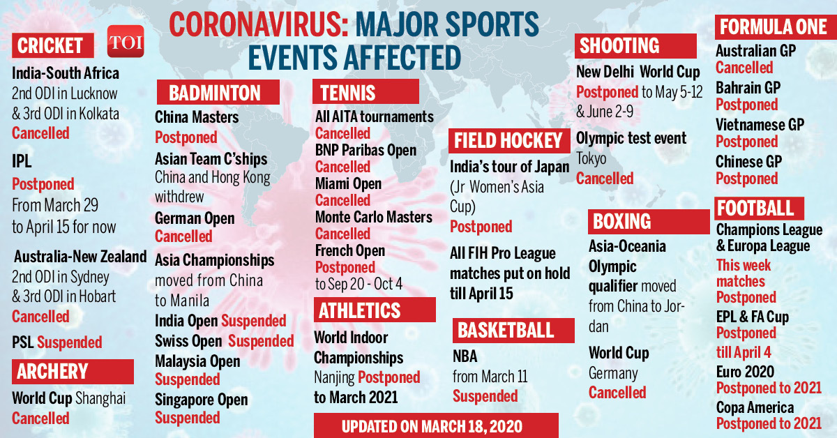 Events GFX - March 18