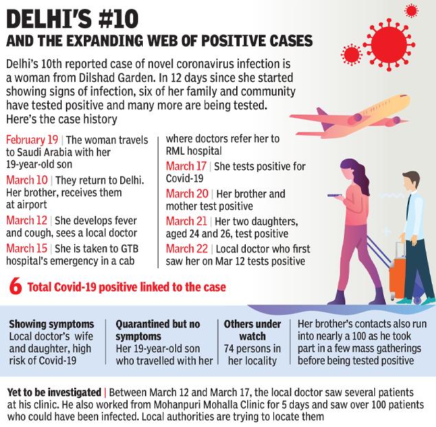 Delhi#10