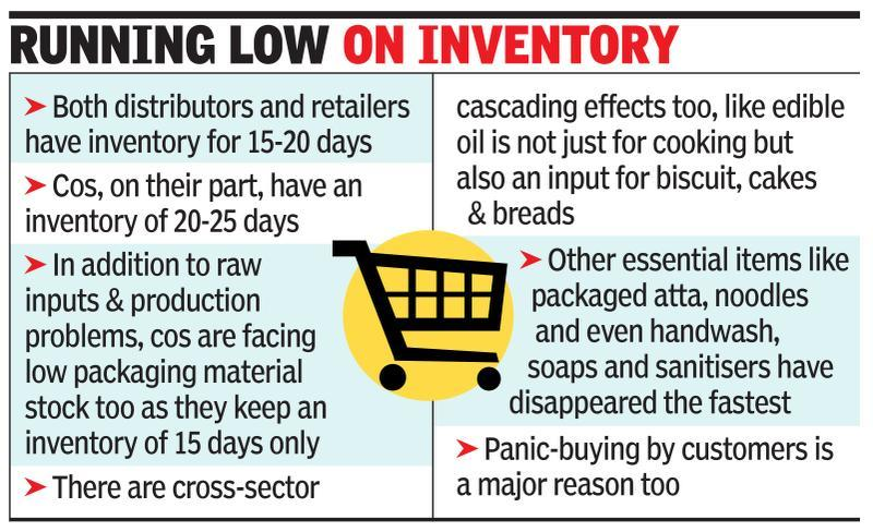 Curfew pushes daily items off shelves