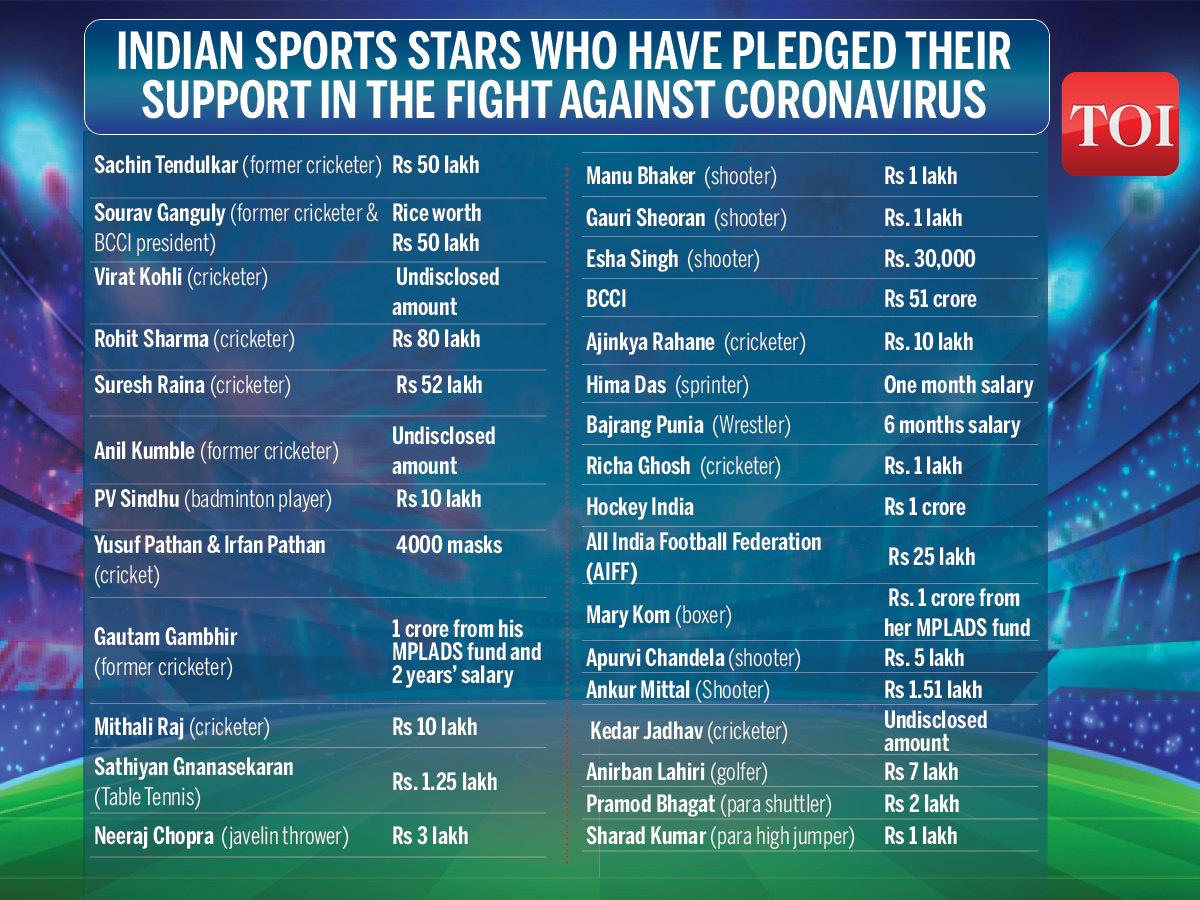 sports_ Donation (2)