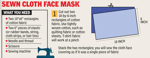 Sewn cloth