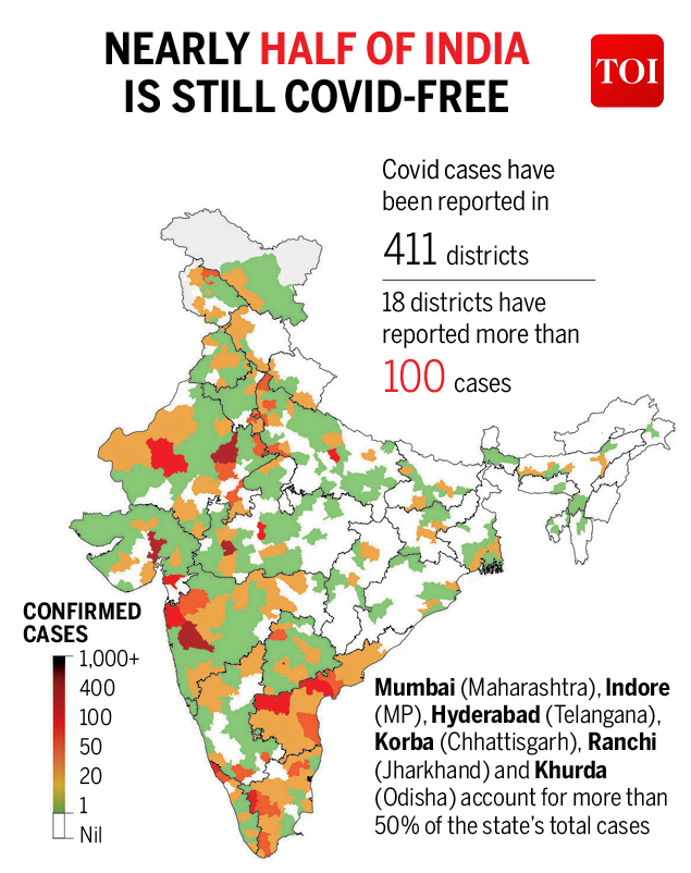 Covid 19 India Nearly Half Of Is