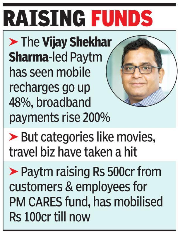 Paytm cuts losses 20% as e-pays fall