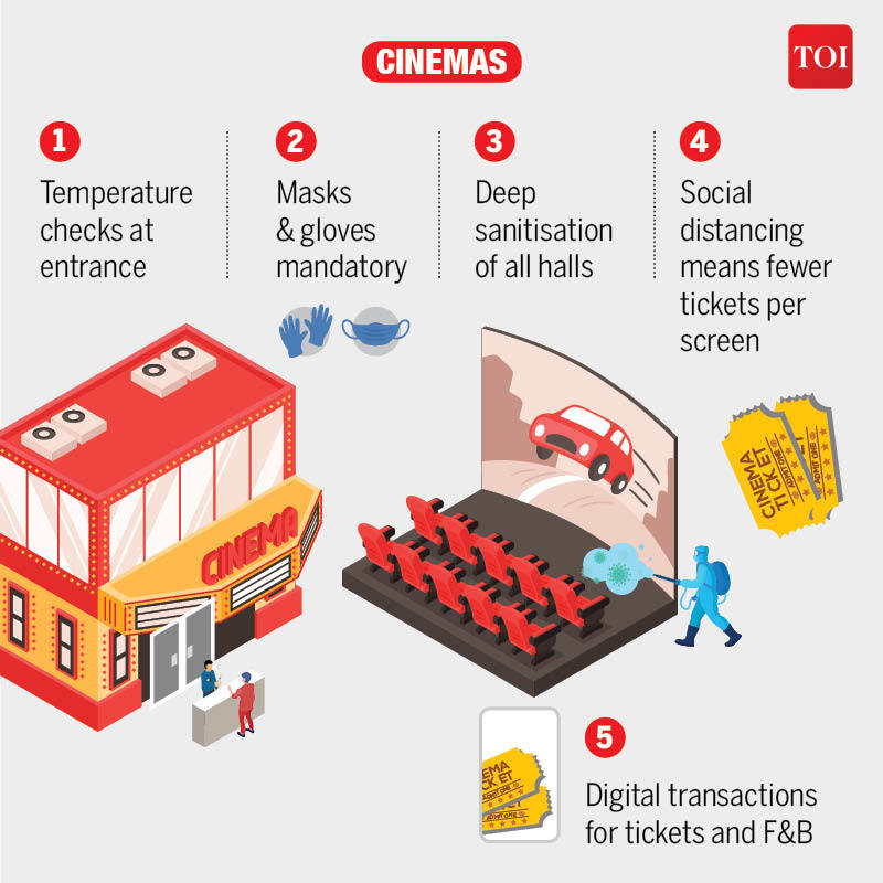 airports cinema shops after lockdown5