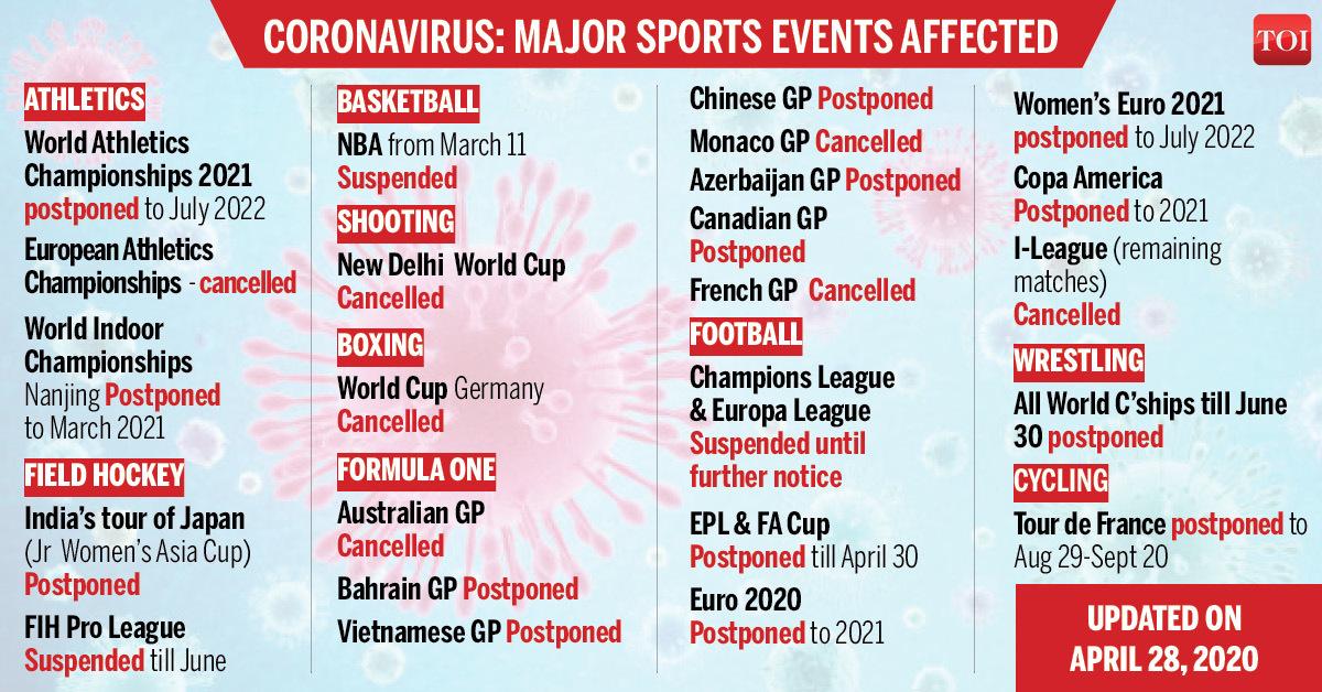 Governing bodies must balance calendar, says Boris Becker | Tennis