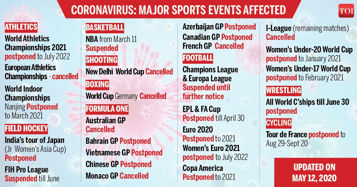 Australian Football League Covid 19 Suspended Australian Rules