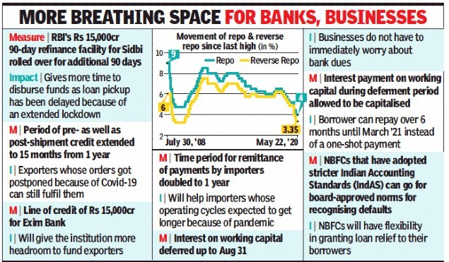 RBI measures gfx