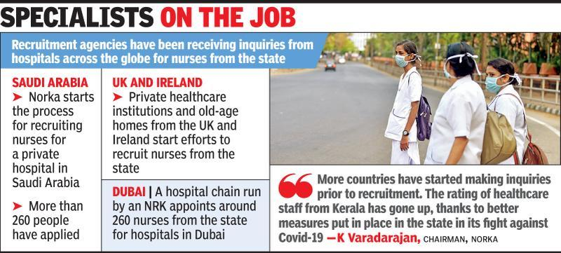 Silver Lining Demand For Nurses From Kerala Shoots Up Abroad Kochi News Times Of India