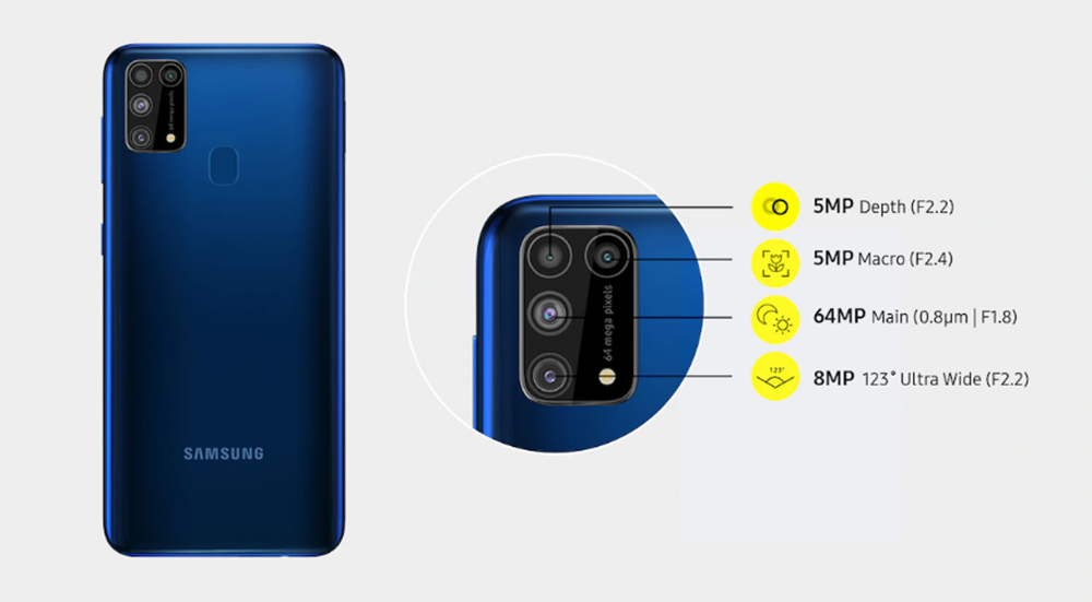 10 Amazing Features Of Megamonster Samsung Galaxy M31 That Makes It An Amazing Buy This Summer Gadgets Now
