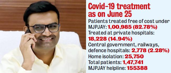 Sudhakar Shinde, who is the nodal officer for the MJPJAY scheme