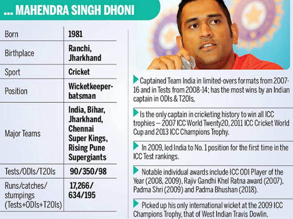Dhoni-embed