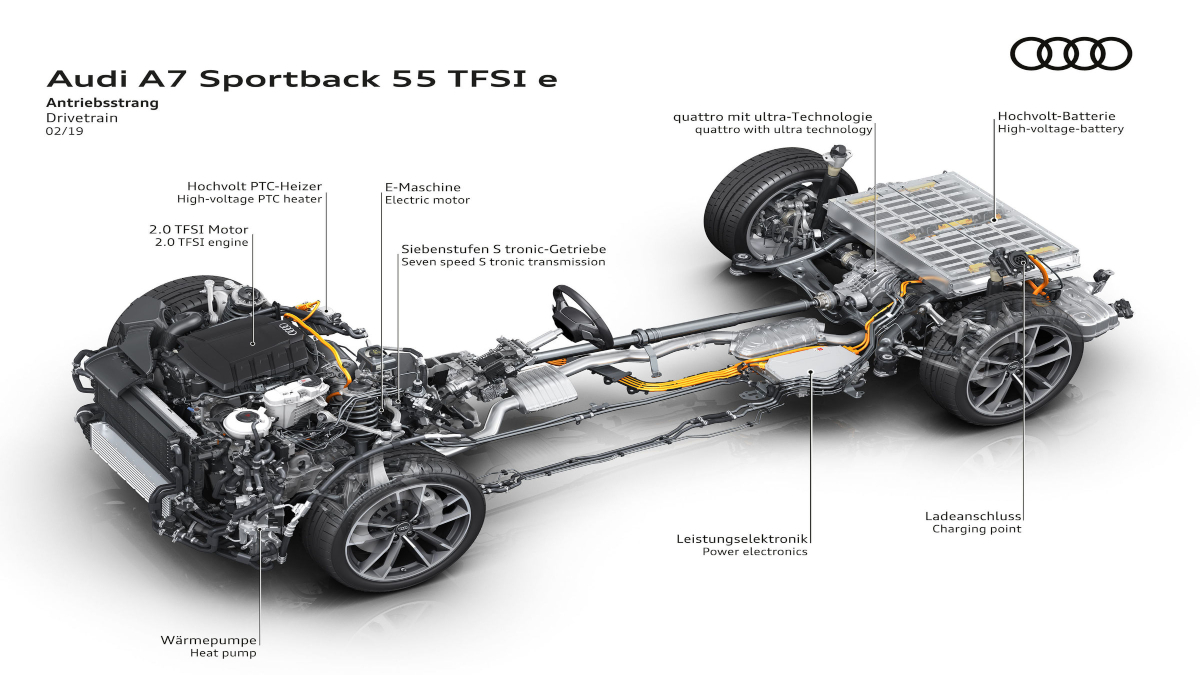 Audi A7 55 Tfsi Price 2021 Audi A7 Plug In Hybrid Specs And Price Revealed