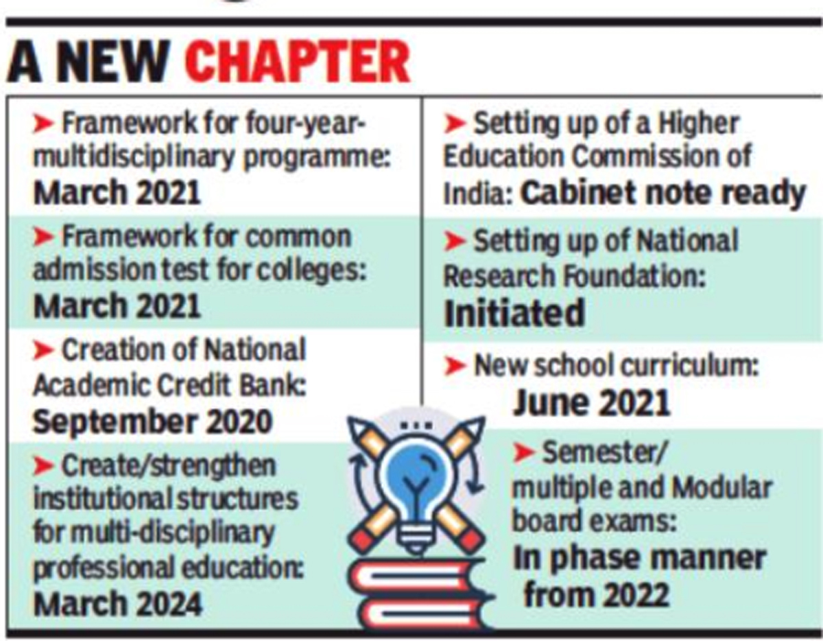 IoEs to take lead in rolling out 4-year degree courses