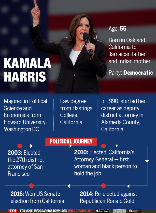 One Of Our Own Indians Cheer Joe Biden S Pick Of Kamala Harris As White House Running Mate Times Of India