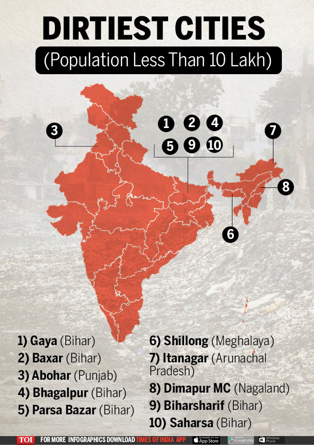 Dirtiest cities (1)