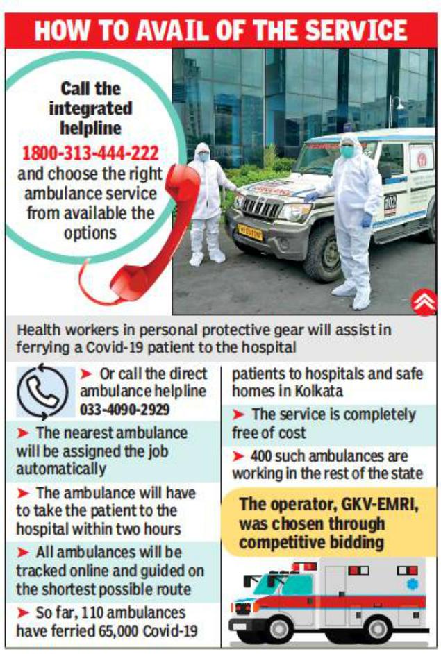 In 10 Weeks 65 000 Have Used Gps Ambulances In Kolkata Kolkata News Times Of India Call an ambulance but not for me. used gps ambulances in kolkata