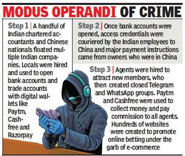 Online betting sites in pakistan hyderabad is binary options trading halal restaurants