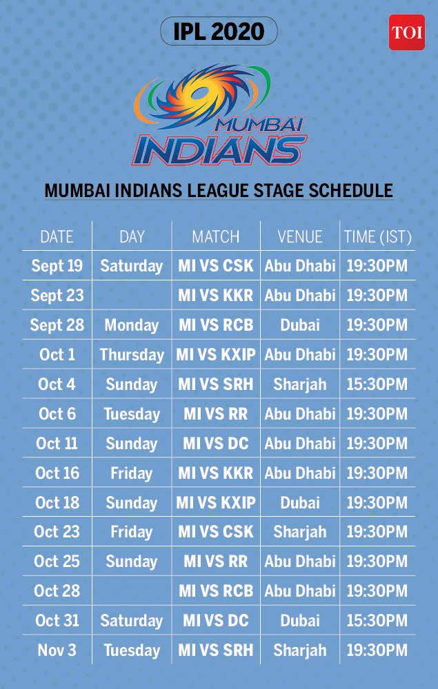 IPL schedule MI