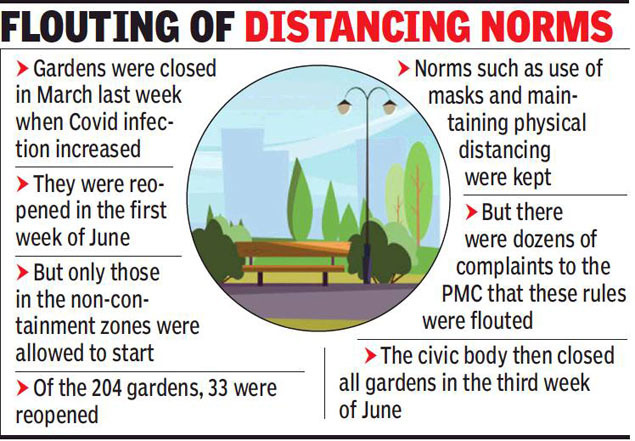 Pune Civic Body Will Review Requests From Citizens For Reopening Public Gardens Pune News Times Of India