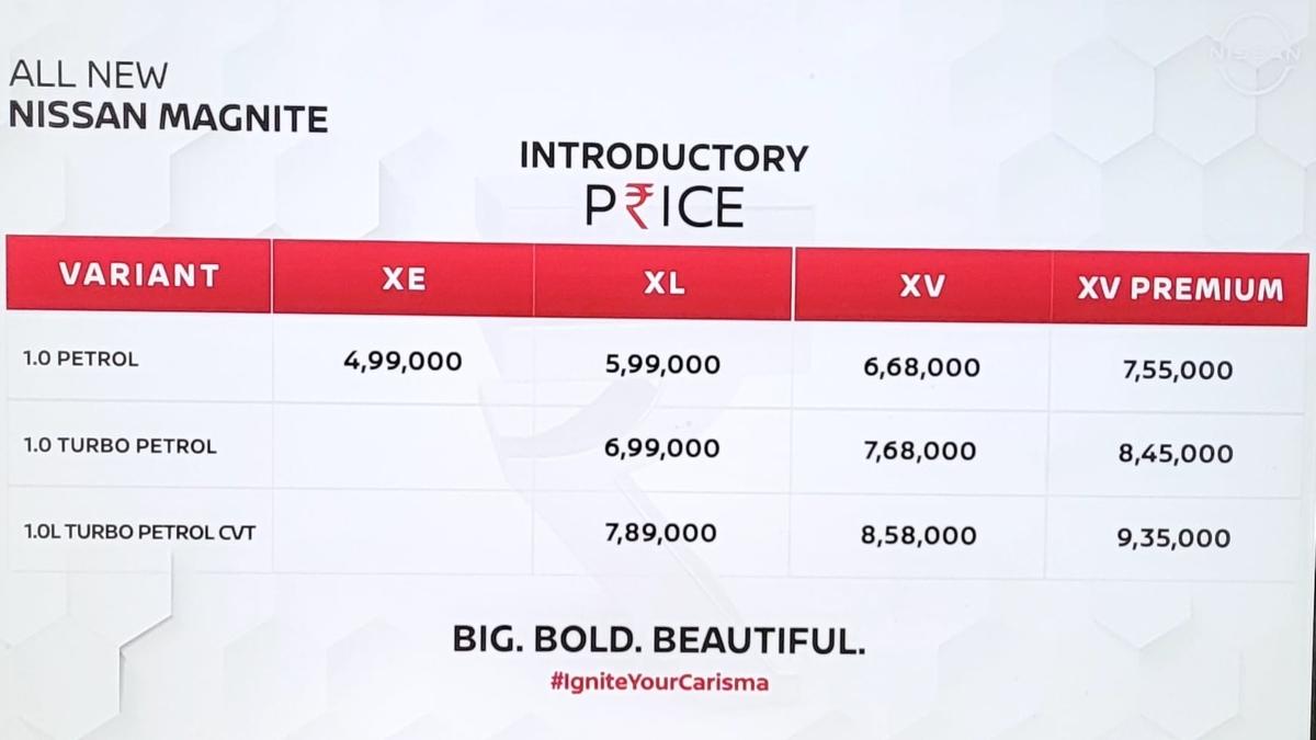 prices (1)