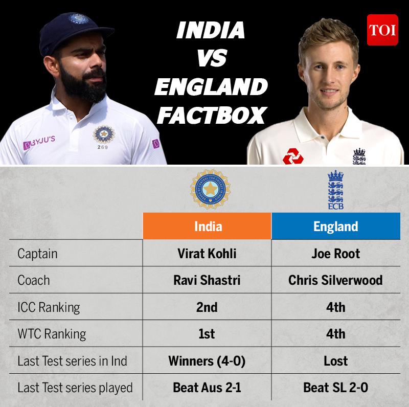 India vs eng-2