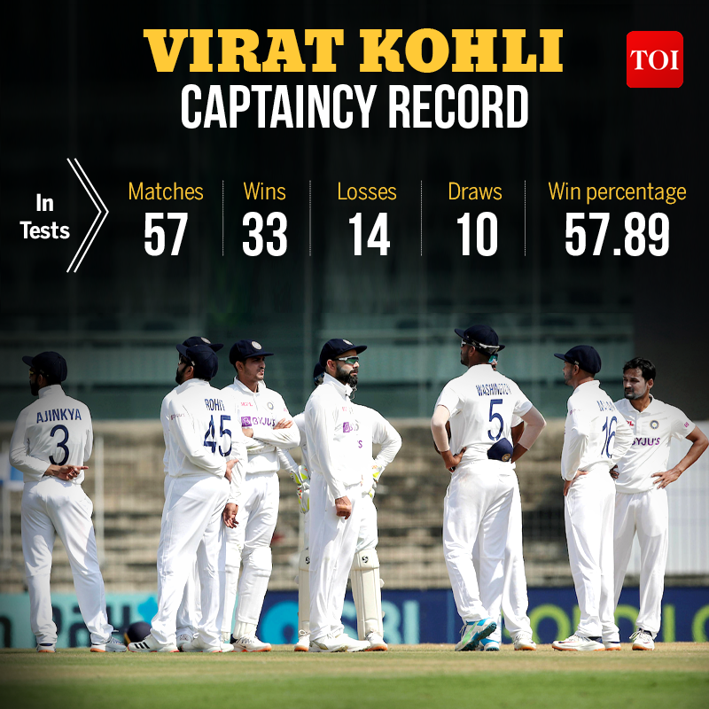 Virat records