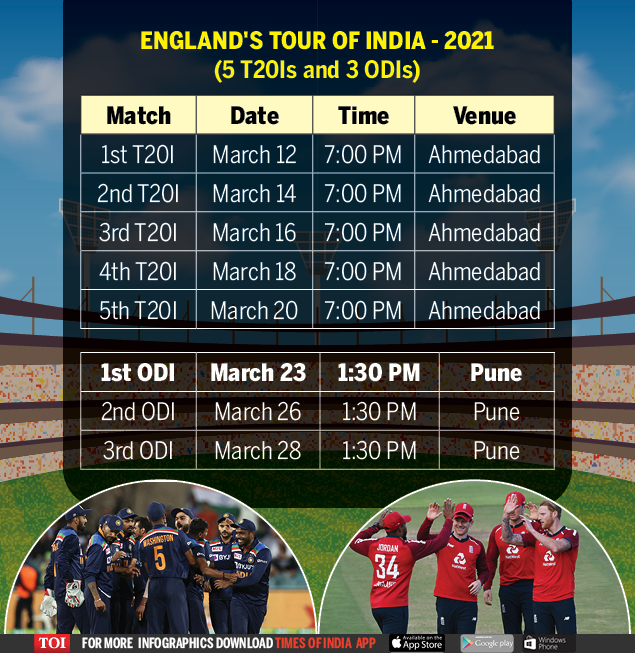 Full schedule of India's action-packed 2021 cricket season: International  fixtures & IPL schedule | Cricket News - Times of India
