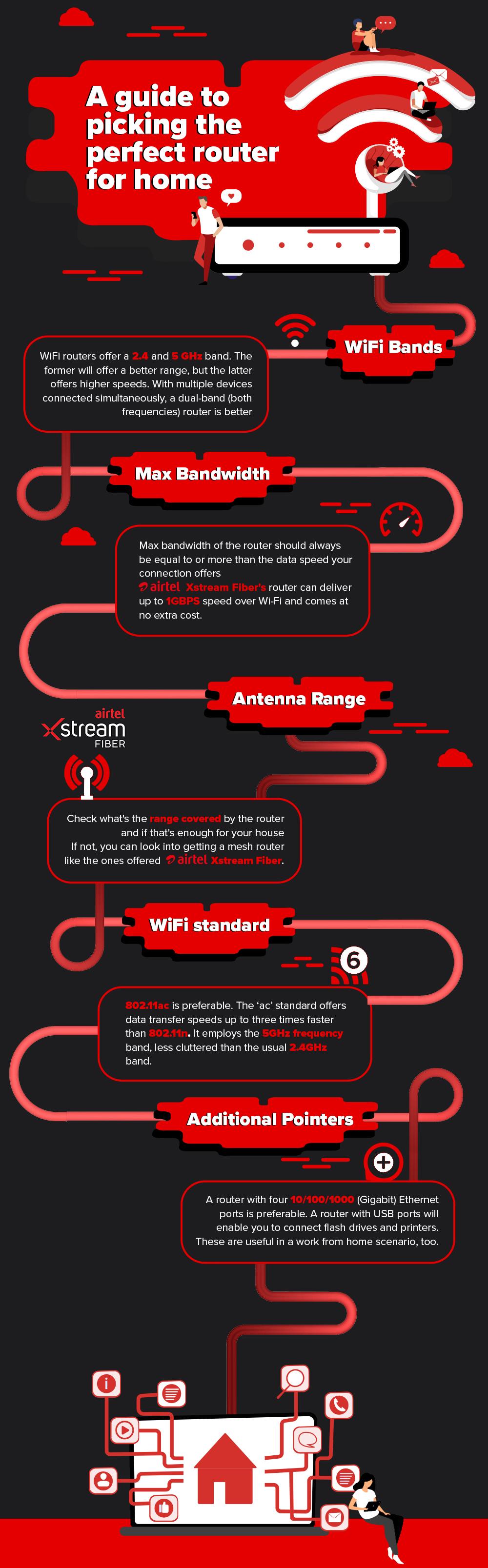 Airtel_infographic_2__Black_bg