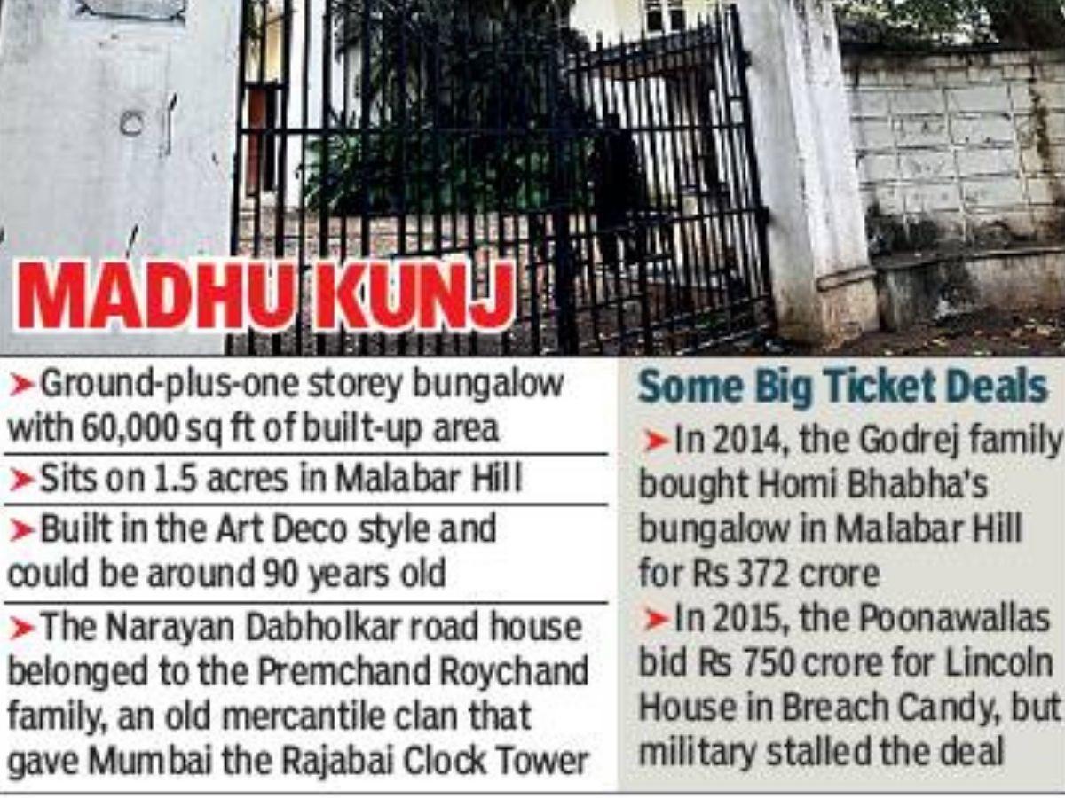 bungalow property south Mumbai