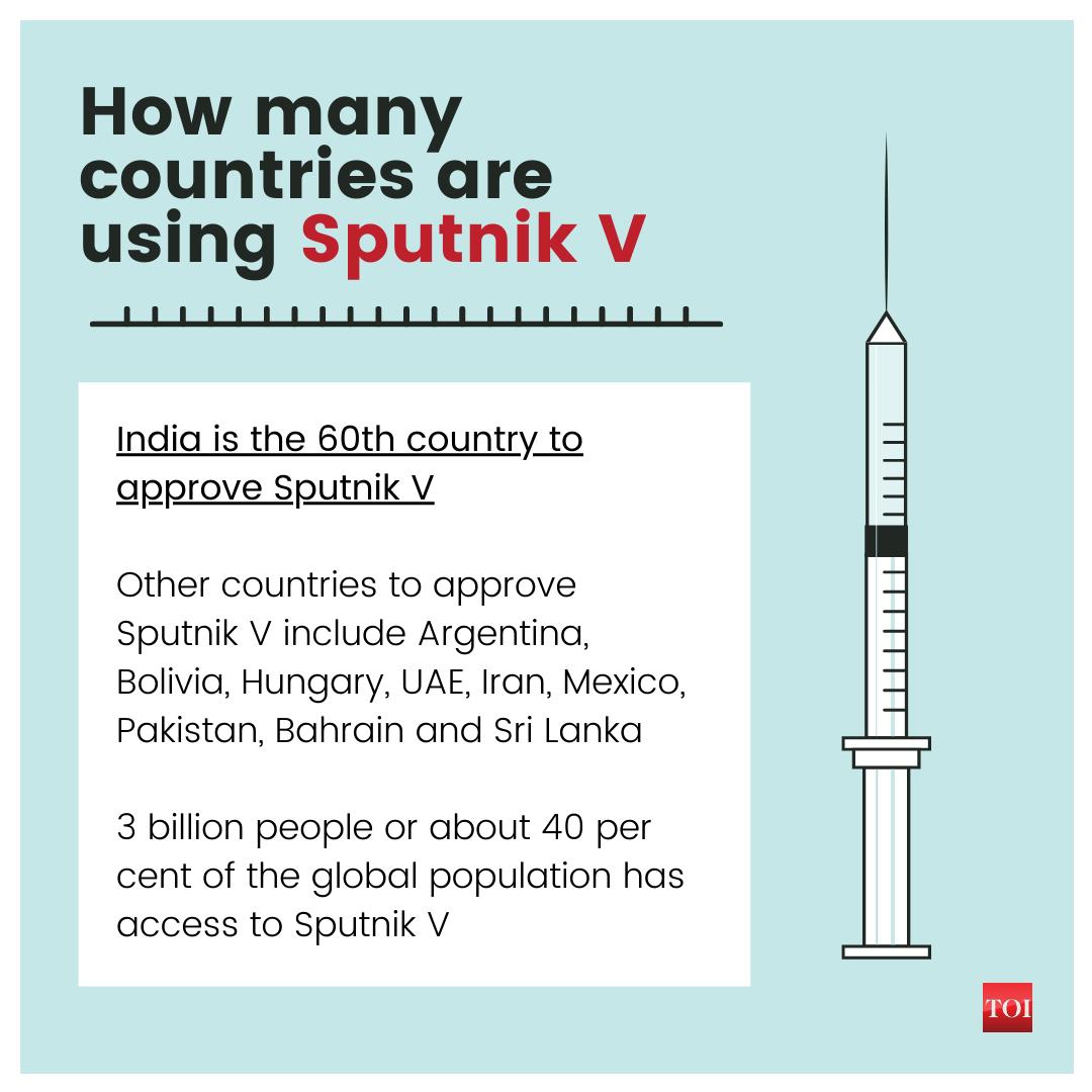 Sputnik V one