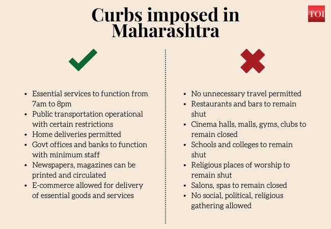 Curbs imposed in Maharashtra (5)