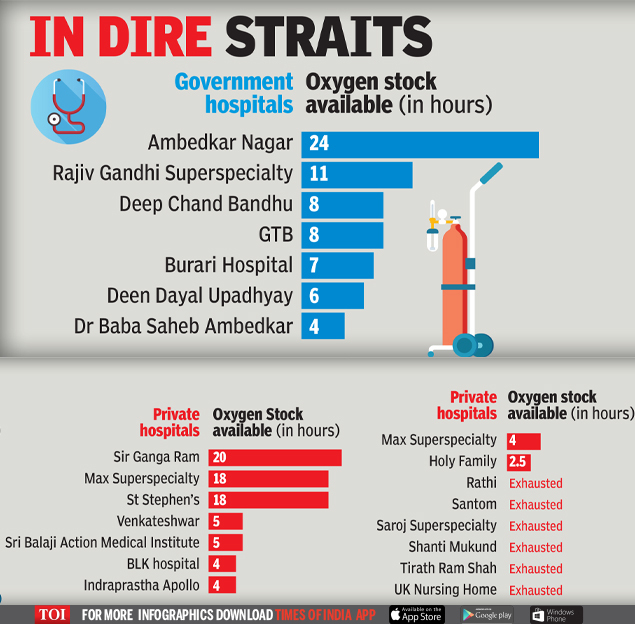 In dire straits-1