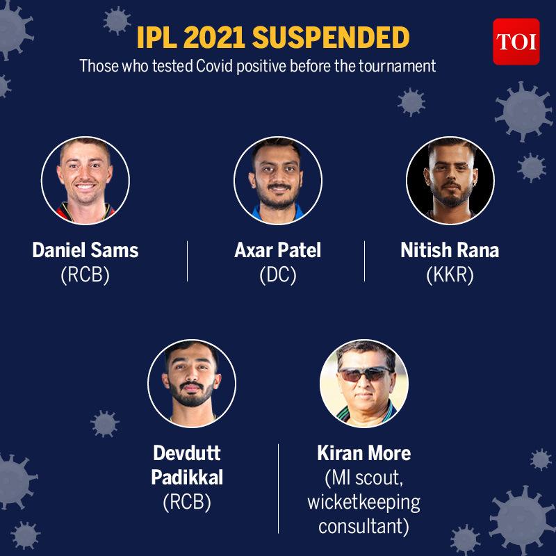 IPL 2021 SUSPENDED2