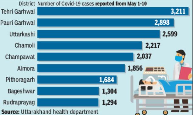 covid surge in UK
