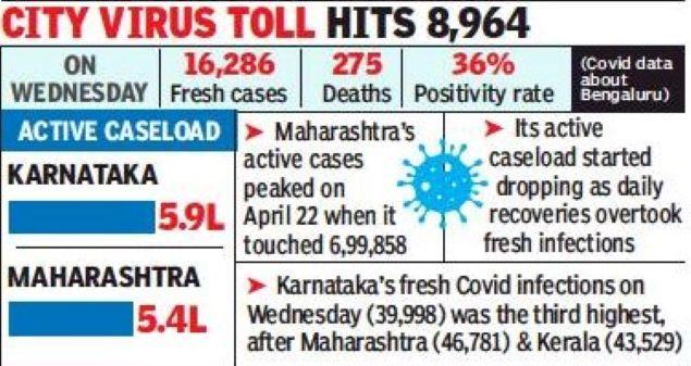 city virus toll