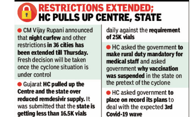 Restrictions extended