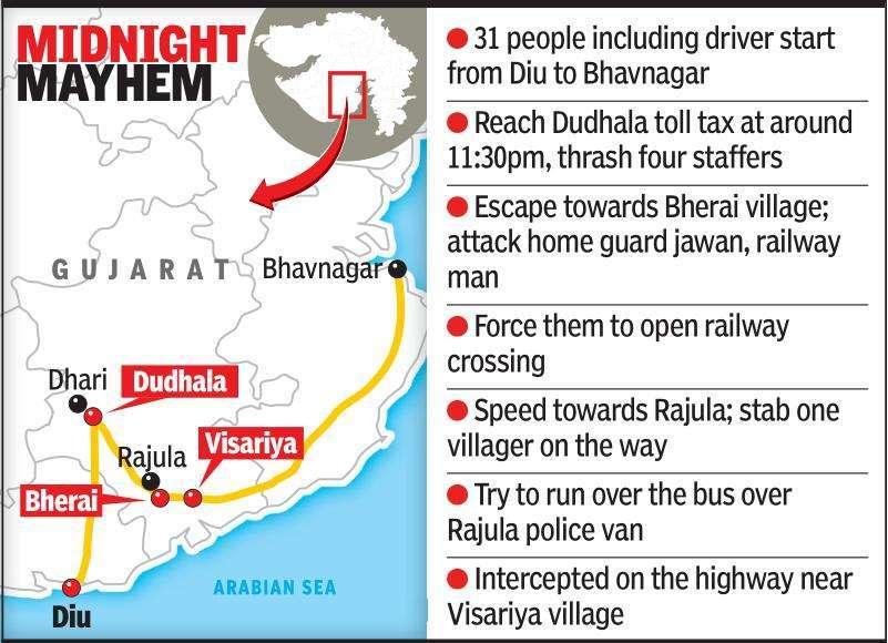 Drunkards in Diu unleash terror on the coastal highway.
