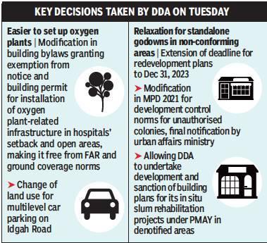oxygen infra in delhi