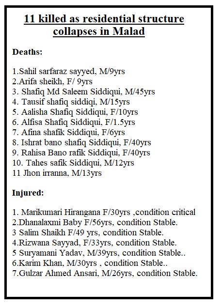 The names of the deceased in Malad building collapse