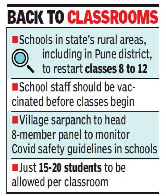 Schools to restart today in Covid-free villages