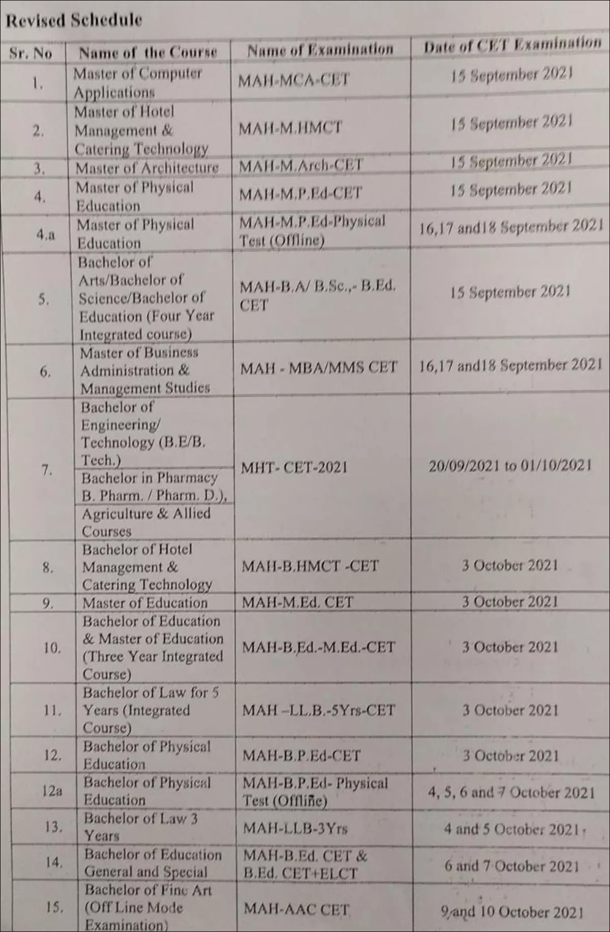 Maharashtra: Edu minister announces CET dates