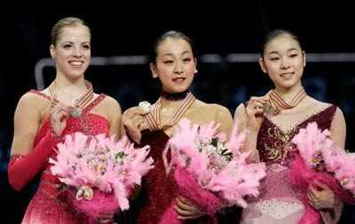 World Figure Skating Championship