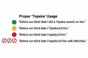 Google dating april Fools