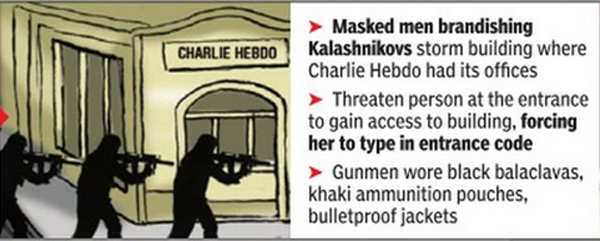Charlie Hebdo How It Happened The Times Of India