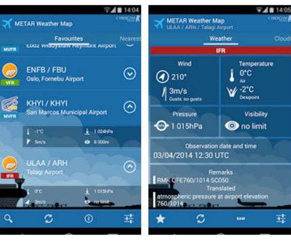 Weather Map Apps.Metar Weather Map