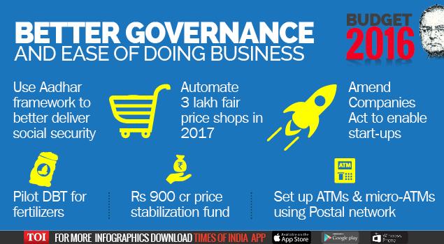 Better governance-TOI