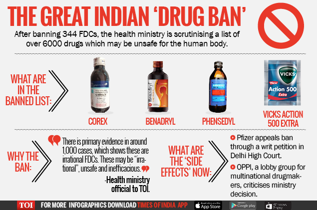 The Great Indian 'Drug Ban'-Infographic-TOI-For Web